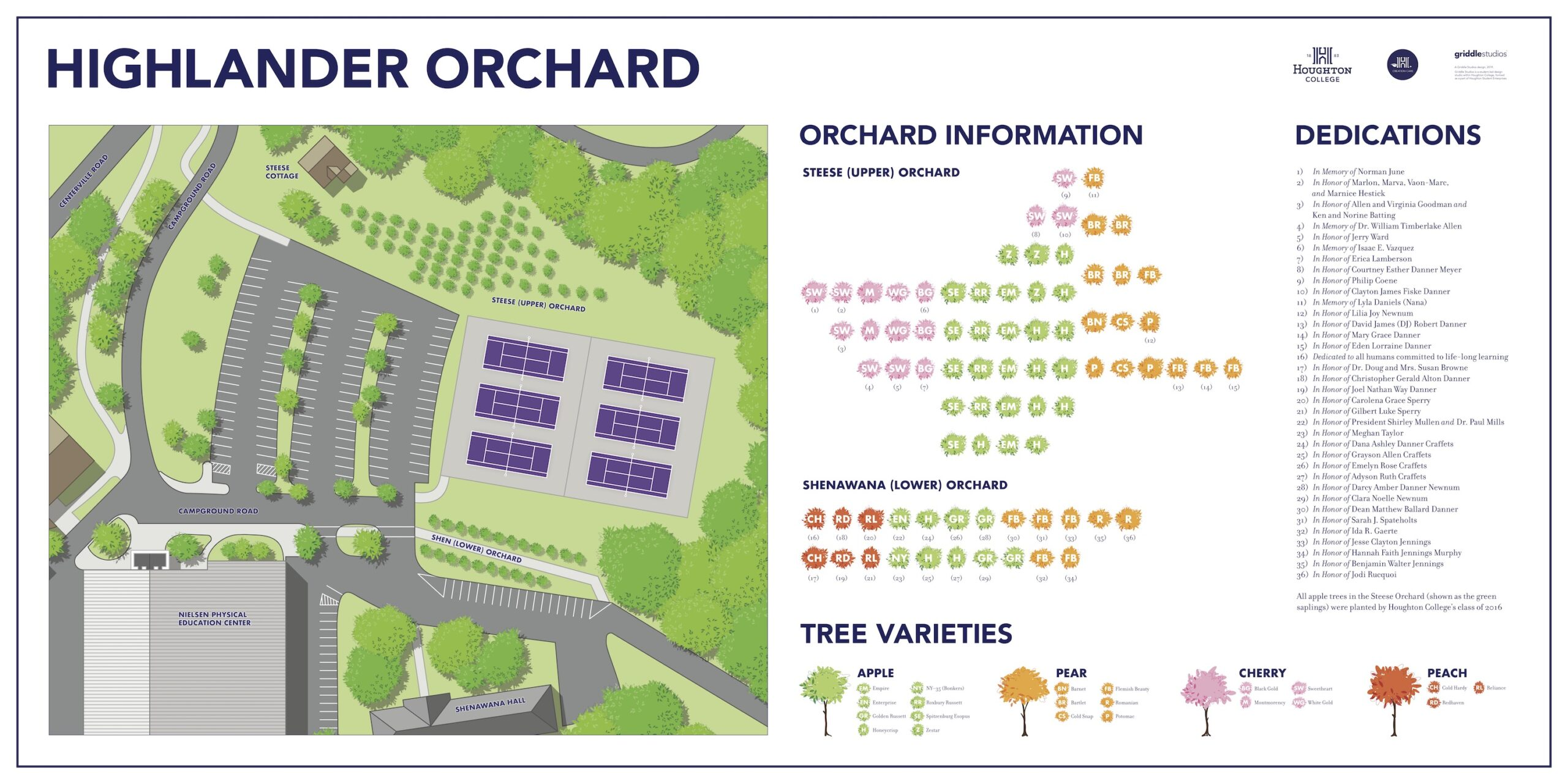 map of Highlander Orchard beside parking lot near Shenawana Hall and Nielsen Center